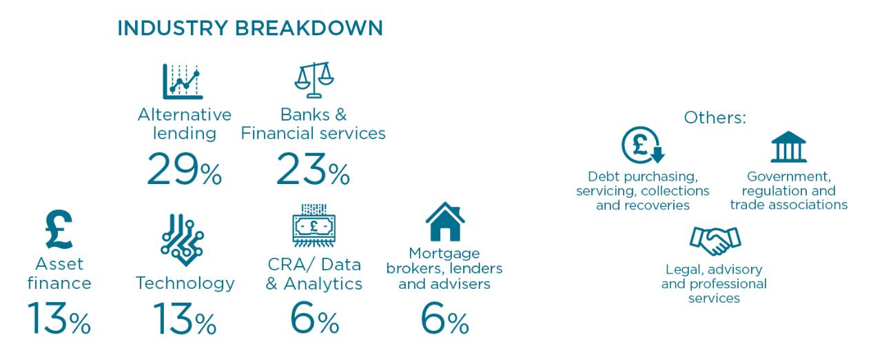 Lending Awards_infographic no.2.jpg
